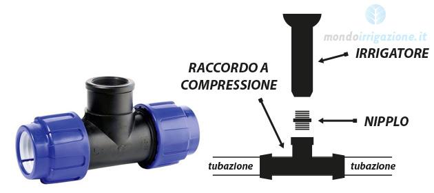 Come installare gli irrigatori con raccordi a compressione