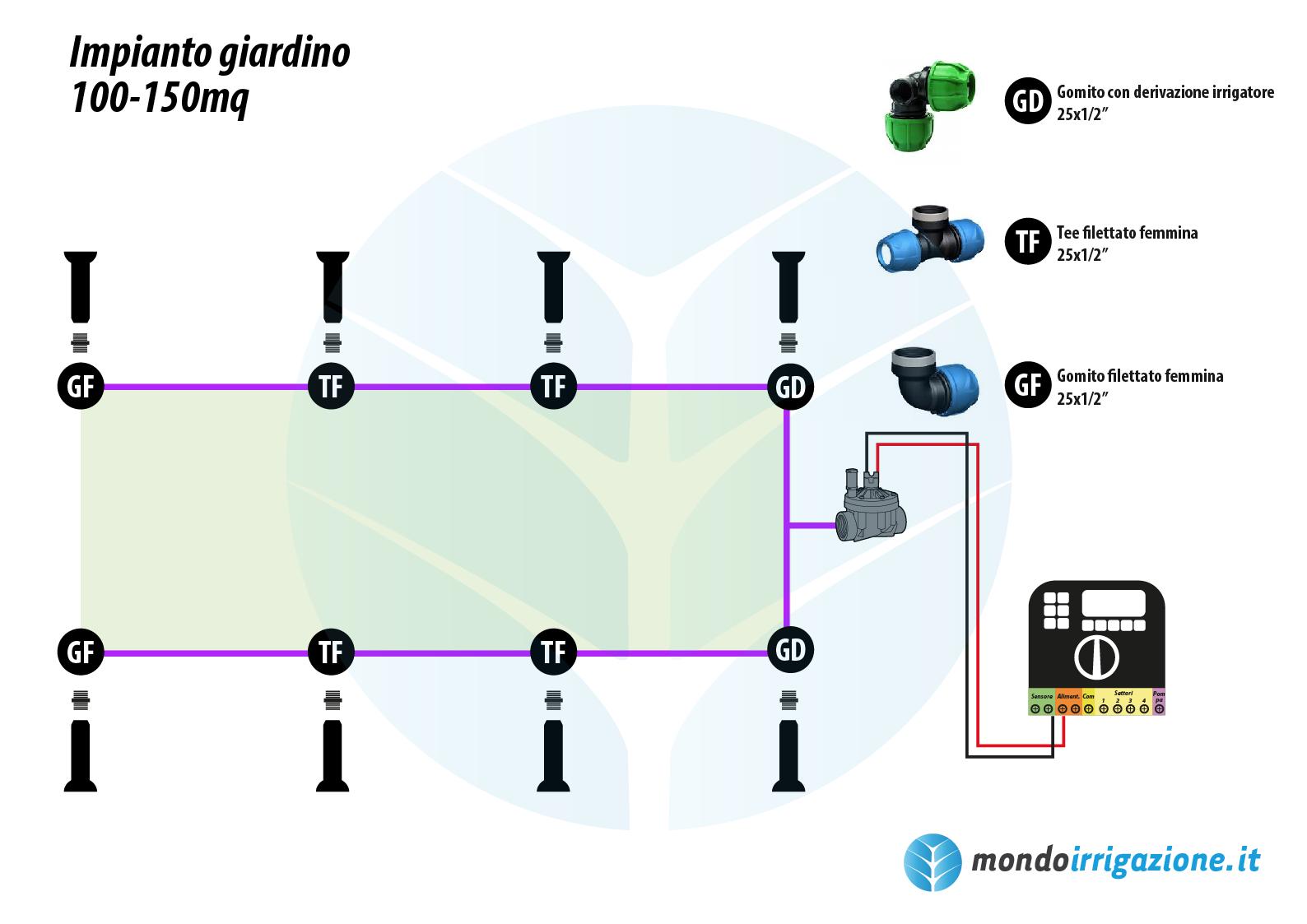 costo impianto idraulico appartamento 100 mq