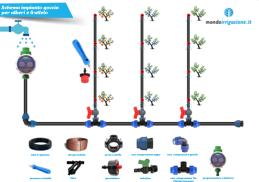 progettare l 39 impianto di irrigazione del giardino schemi
